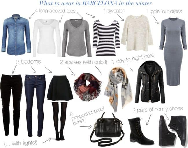 5f1957f05cd9b What to wear in Barcelona in the winter - Latitude 41